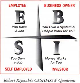 Robert Kiyosaki - The Cashflow Quadrant